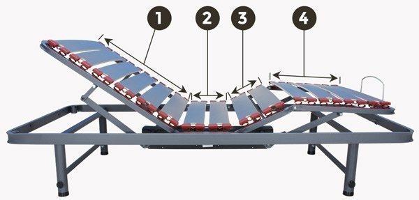 Camas Articuladas Eléctricas de 4 planos